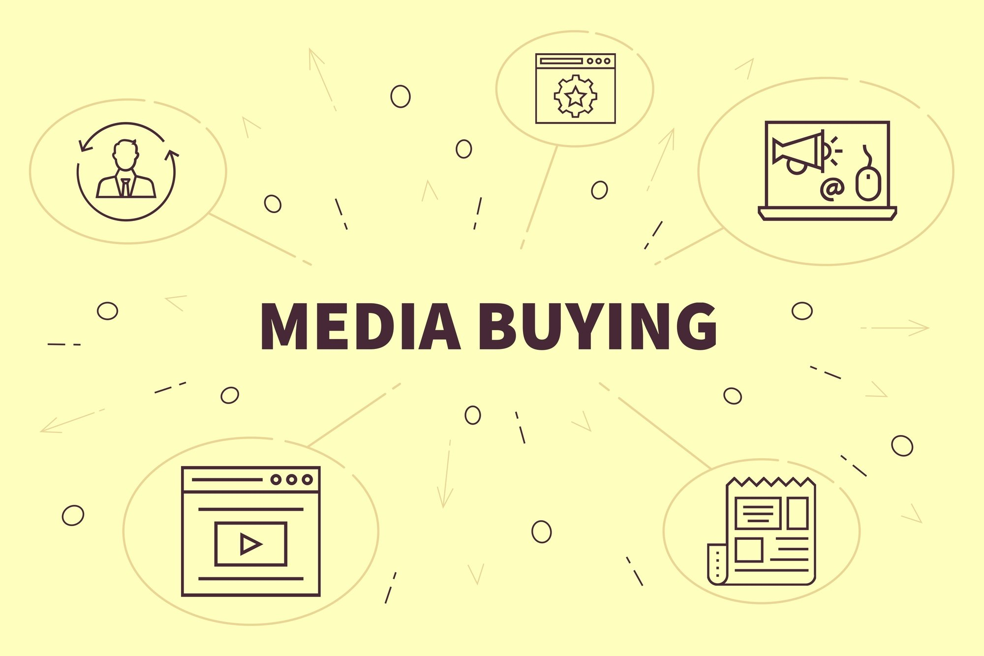 media buying mistakes